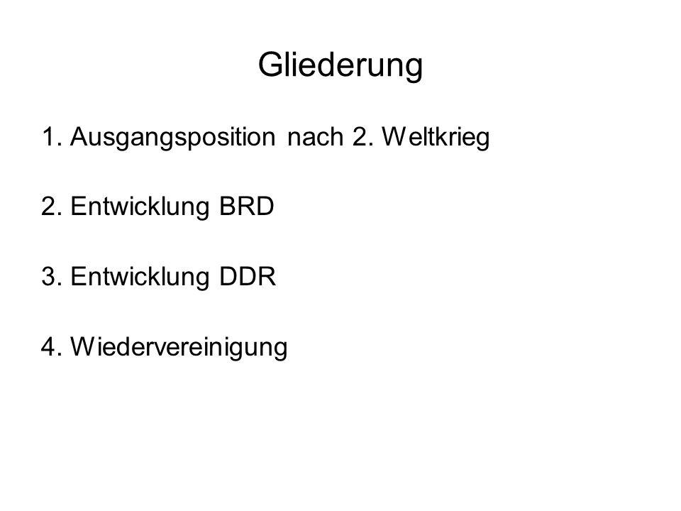 Gliederung 1.Ausgangsposition nach 2. Weltkrieg 2.