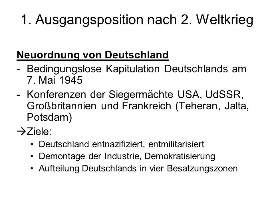 1.Ausgangsposition nach 2. Weltkrieg Ideologische und strukturelle Unterschiede (Kapitalismus vs.