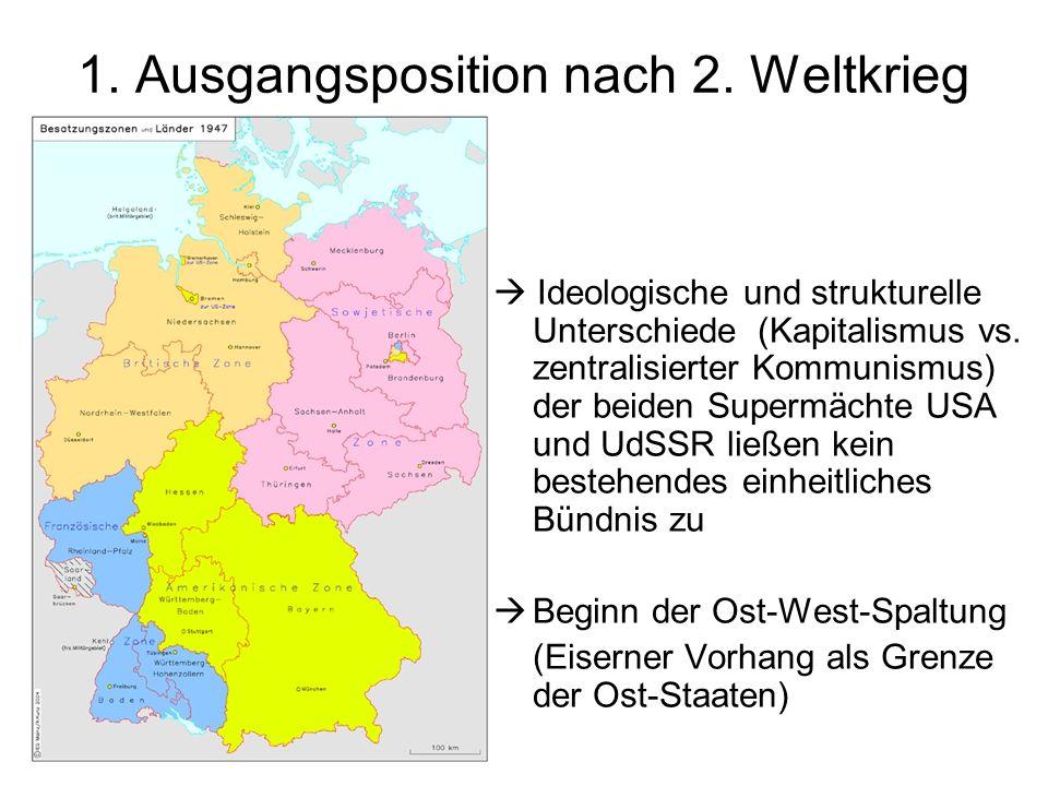 3.Entwicklung DDR (50er Jahre) -DDR tritt 1950 dem Rat gegenseitiger Wirtschaftshilfe (RGW, engl.