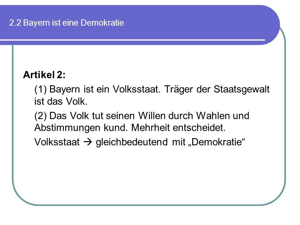 2.2 Bayern ist eine Demokratie Artikel 2: (1) Bayern ist ein Volksstaat. Träger der Staatsgewalt ist das Volk. (2) Das Volk tut seinen Willen durch Wa