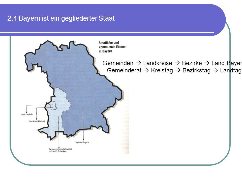 2.4 Bayern ist ein gegliederter Staat Gemeinden Landkreise Bezirke Land Bayern Gemeinderat Kreistag Bezirkstag Landtag