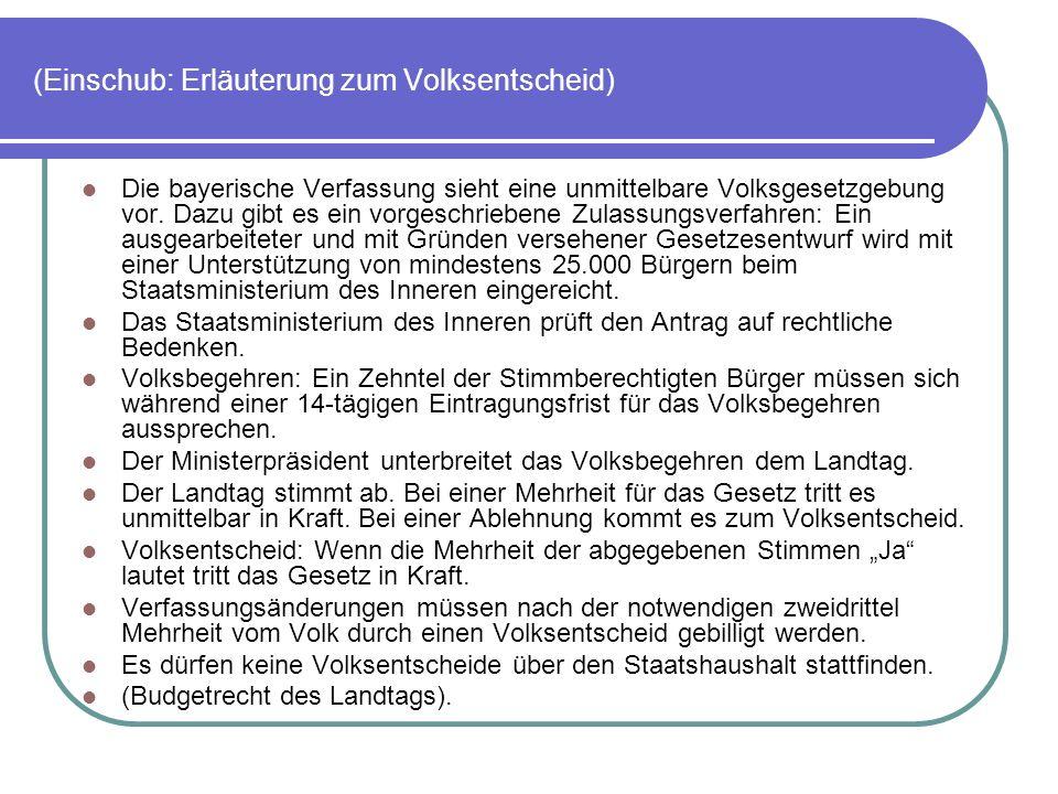 (Einschub: Erläuterung zum Volksentscheid) Die bayerische Verfassung sieht eine unmittelbare Volksgesetzgebung vor. Dazu gibt es ein vorgeschriebene Z