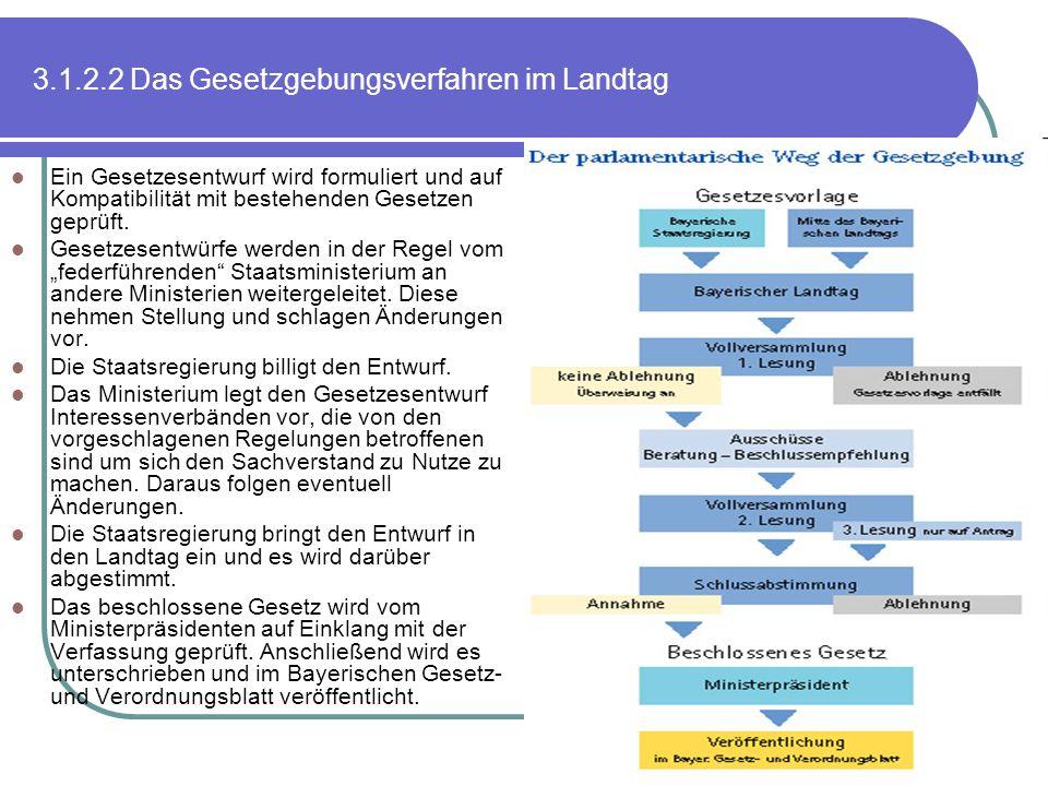 3.1.2.2 Das Gesetzgebungsverfahren im Landtag Ein Gesetzesentwurf wird formuliert und auf Kompatibilität mit bestehenden Gesetzen geprüft. Gesetzesent