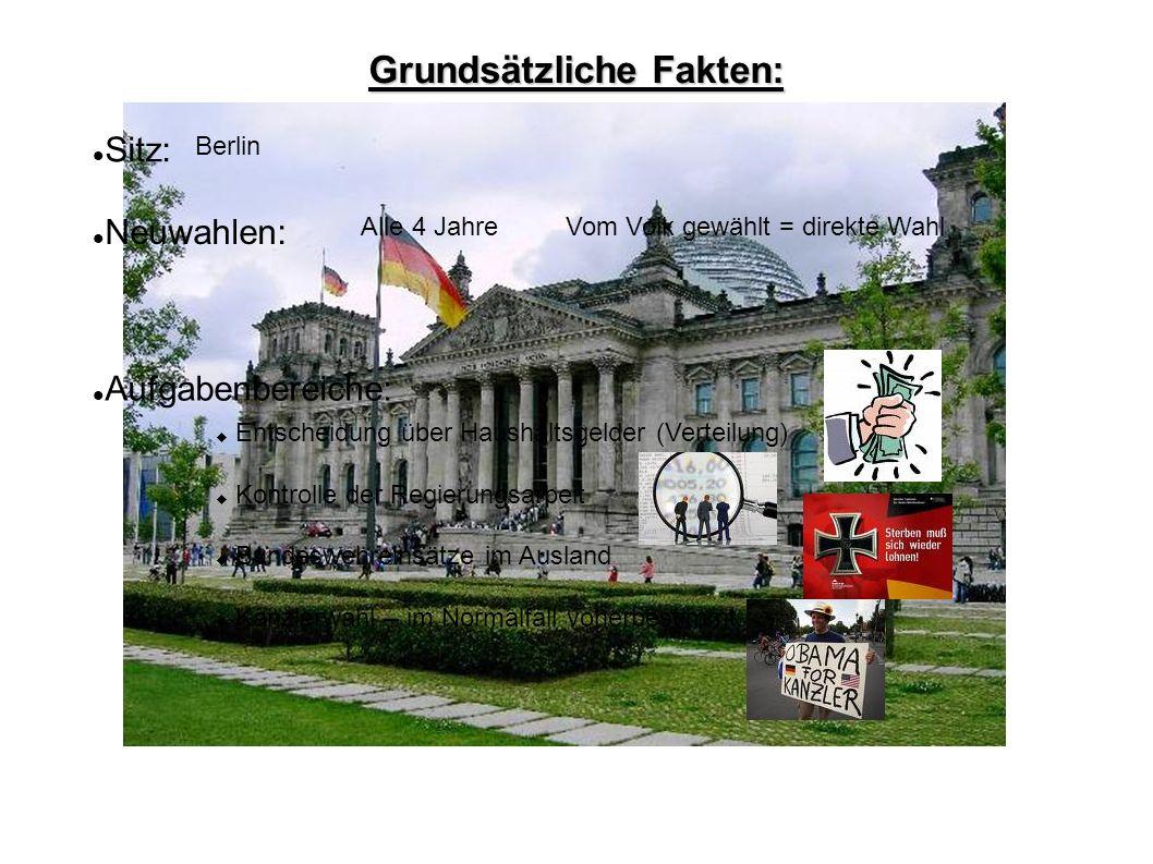 Grundsätzliche Fakten: Sitz: Berlin Neuwahlen: Alle 4 Jahre Aufgabenbereiche: Vom Volk gewählt = direkte Wahl Entscheidung über Haushaltsgelder (Verte