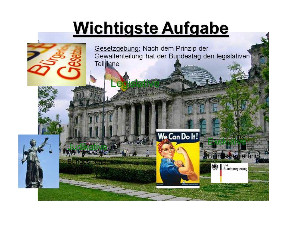 Wichtigste Aufgabe Gesetzgebung: Nach dem Prinzip der Gewaltenteilung hat der Bundestag den legislativen Teil inne Legislative Judikative Bundes- und