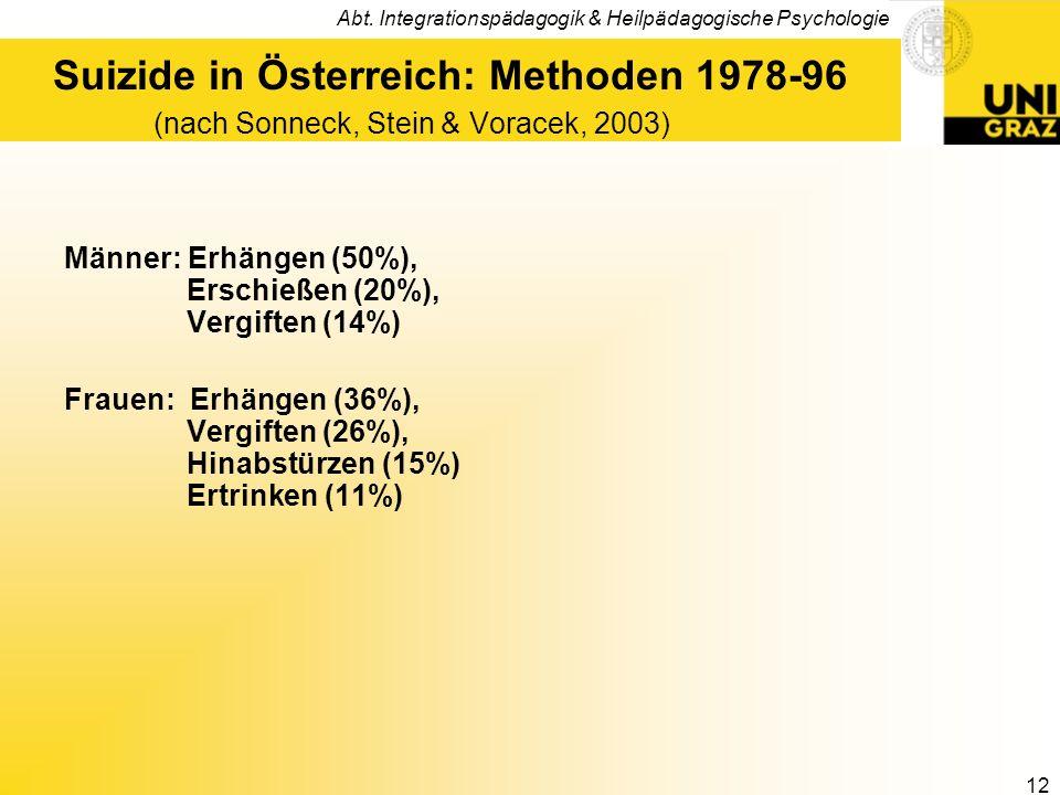 Abt. Integrationspädagogik & Heilpädagogische Psychologie 12 Suizide in Österreich: Methoden 1978-96 (nach Sonneck, Stein & Voracek, 2003) Männer: Erh