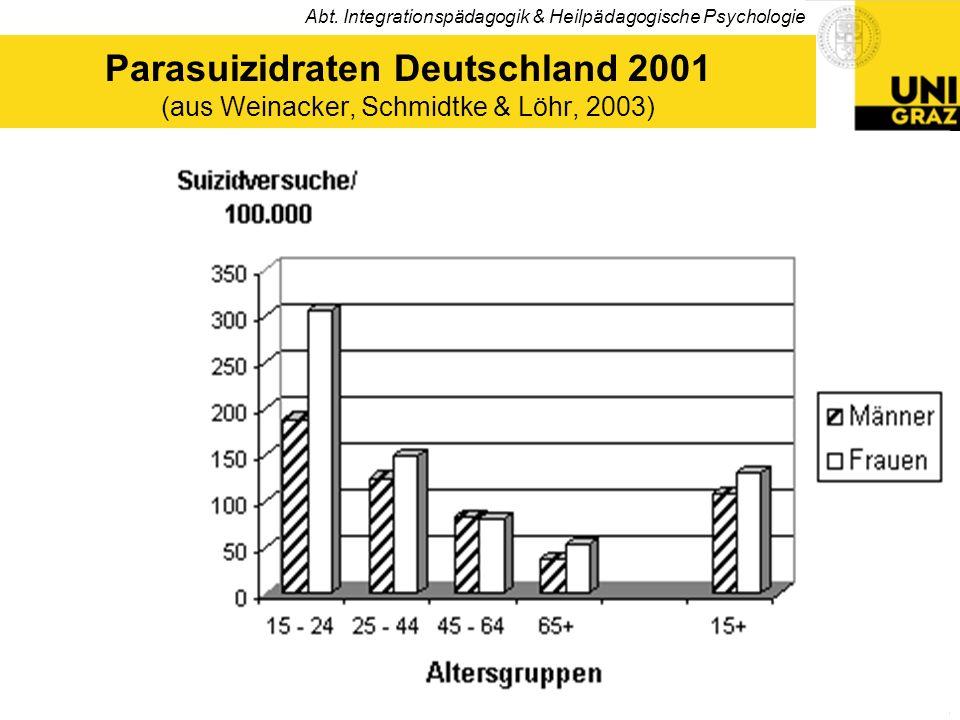 Abt. Integrationspädagogik & Heilpädagogische Psychologie 13 Parasuizidraten Deutschland 2001 (aus Weinacker, Schmidtke & Löhr, 2003)