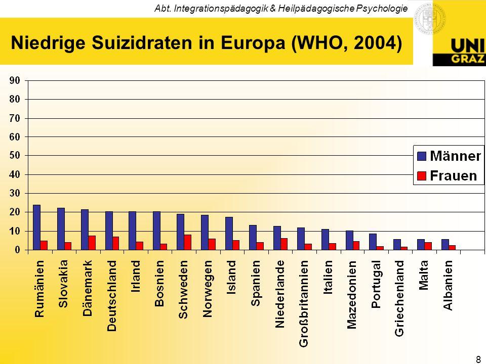 Abt. Integrationspädagogik & Heilpädagogische Psychologie 8 Niedrige Suizidraten in Europa (WHO, 2004)