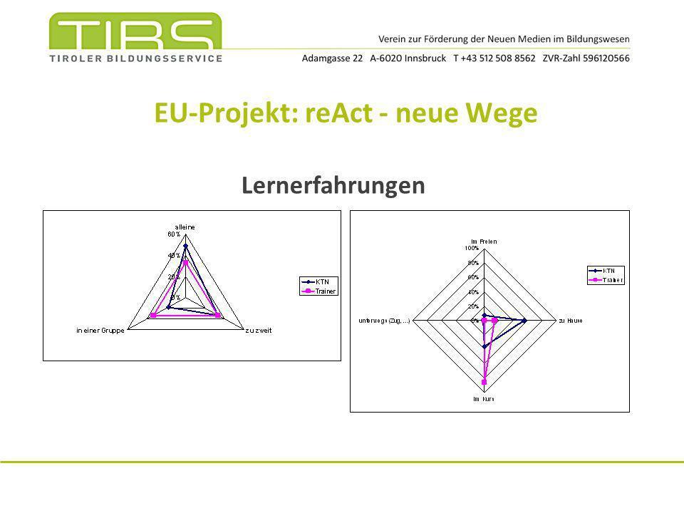 EU-Projekt: reAct - neue Wege Lernerfahrungen