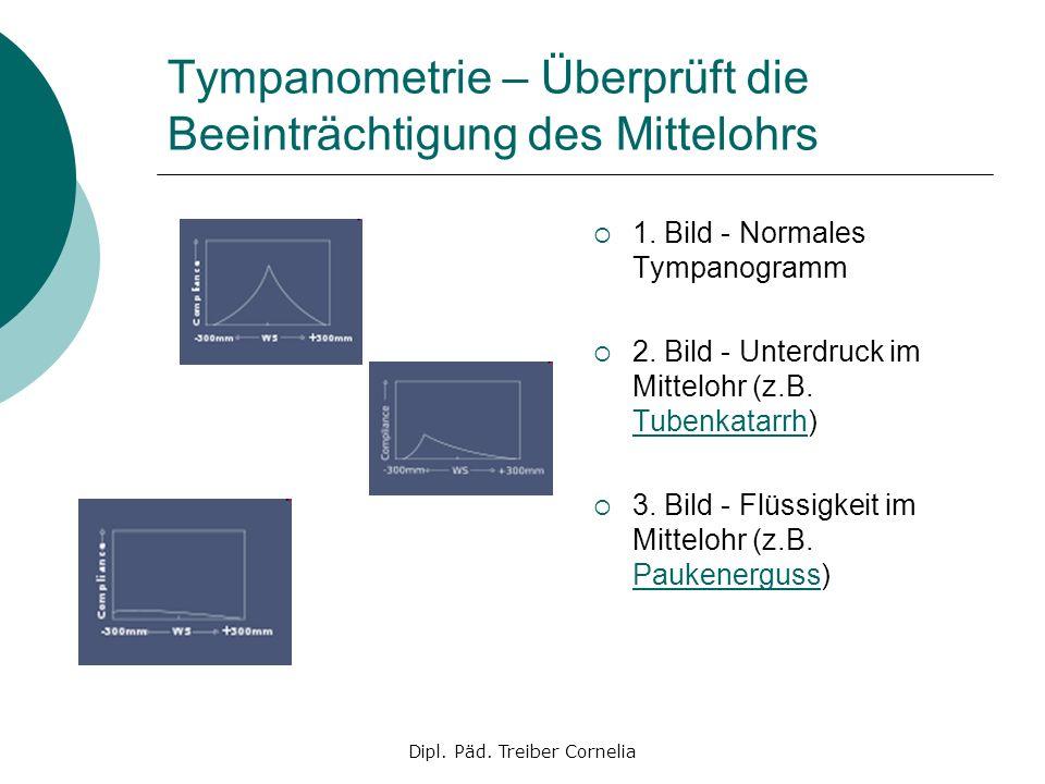 Dipl. Päd. Treiber Cornelia Tympanometrie – Überprüft die Beeinträchtigung des Mittelohrs 1. Bild - Normales Tympanogramm 2. Bild - Unterdruck im Mitt