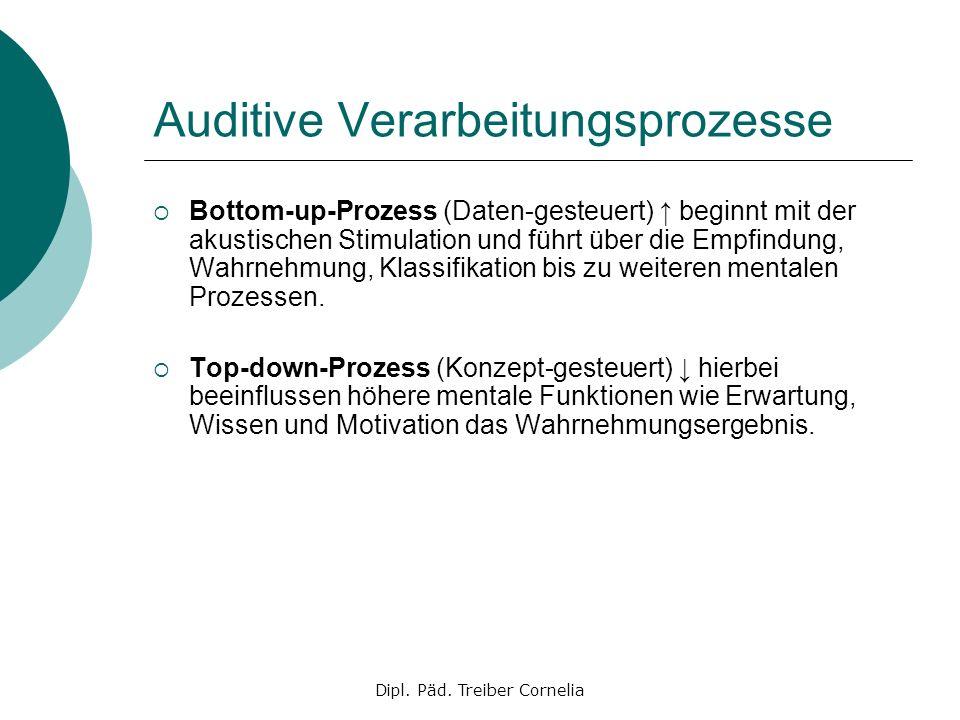 Dipl. Päd. Treiber Cornelia Auditive Verarbeitungsprozesse Bottom-up-Prozess (Daten-gesteuert) beginnt mit der akustischen Stimulation und führt über