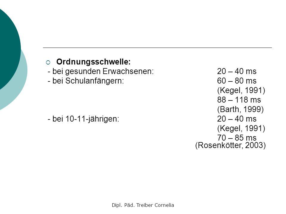 Dipl. Päd. Treiber Cornelia Ordnungsschwelle: - bei gesunden Erwachsenen: 20 – 40 ms - bei Schulanfängern: 60 – 80 ms (Kegel, 1991) 88 – 118 ms (Barth