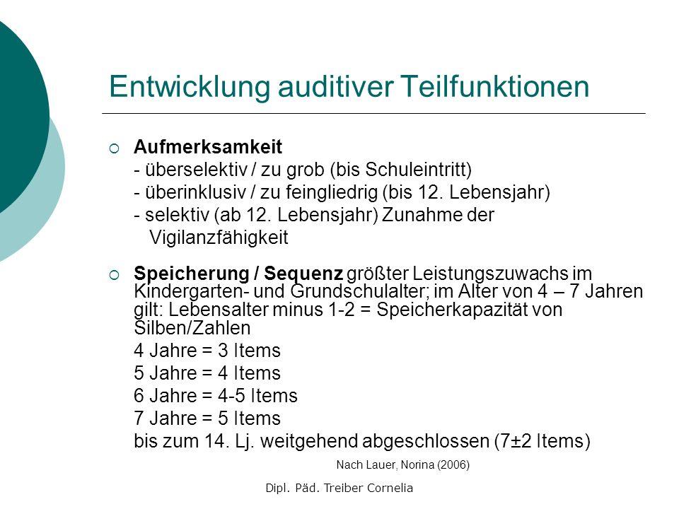 Dipl. Päd. Treiber Cornelia Entwicklung auditiver Teilfunktionen Aufmerksamkeit - überselektiv / zu grob (bis Schuleintritt) - überinklusiv / zu feing