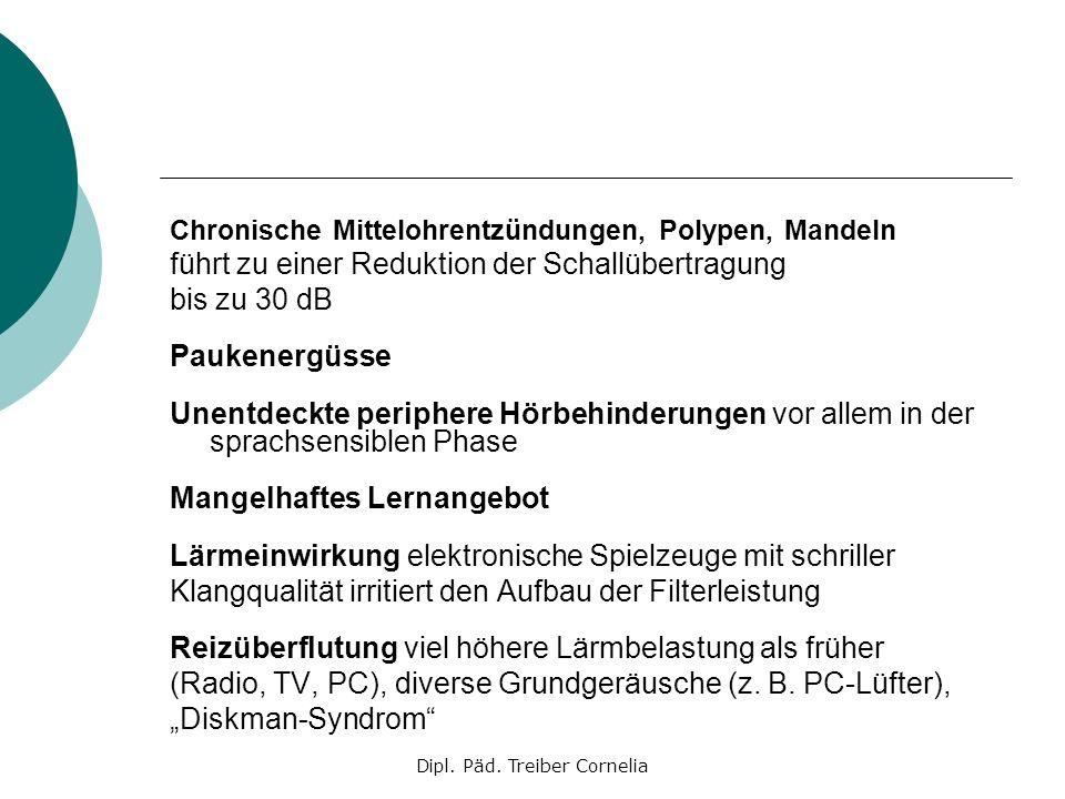 Dipl. Päd. Treiber Cornelia Chronische Mittelohrentzündungen, Polypen, Mandeln führt zu einer Reduktion der Schallübertragung bis zu 30 dB Paukenergüs