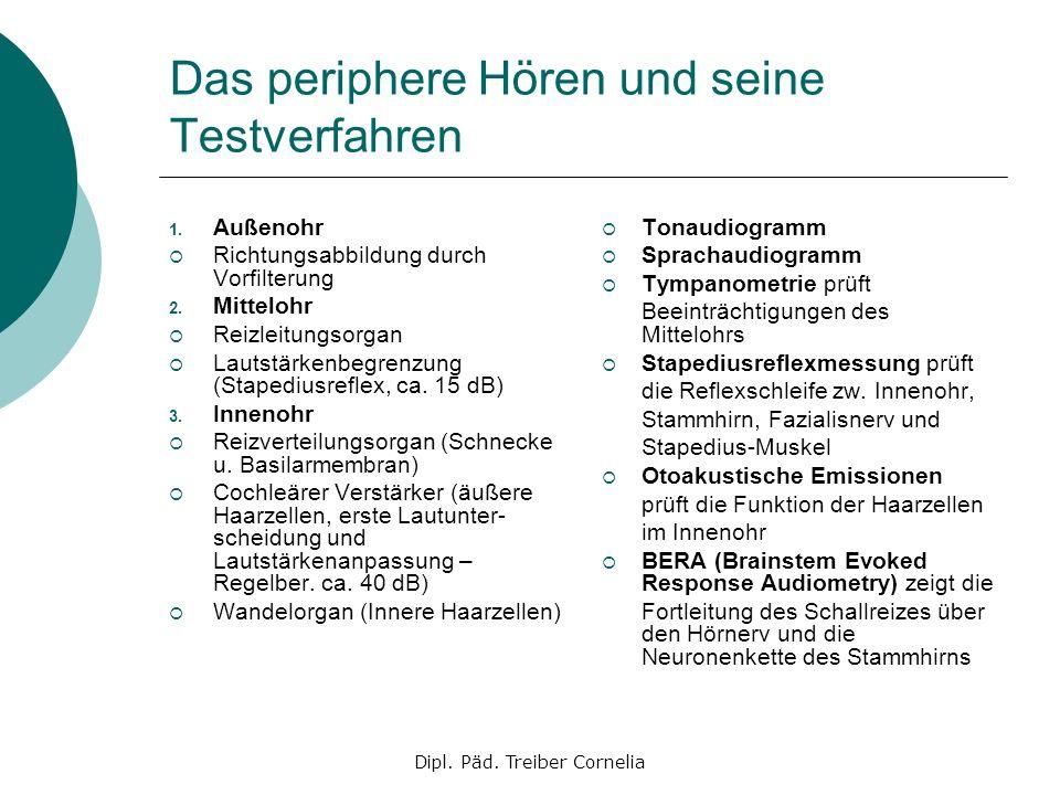 Dipl. Päd. Treiber Cornelia Das periphere Hören und seine Testverfahren 1. Außenohr Richtungsabbildung durch Vorfilterung 2. Mittelohr Reizleitungsorg