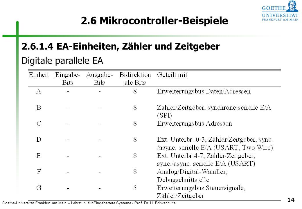 Goethe-Universität Frankfurt am Main – Lehrstuhl für Eingebettete Systeme - Prof. Dr. U. Brinkschulte 14 2.6 Mikrocontroller-Beispiele 2.6.1.4 EA-Einh