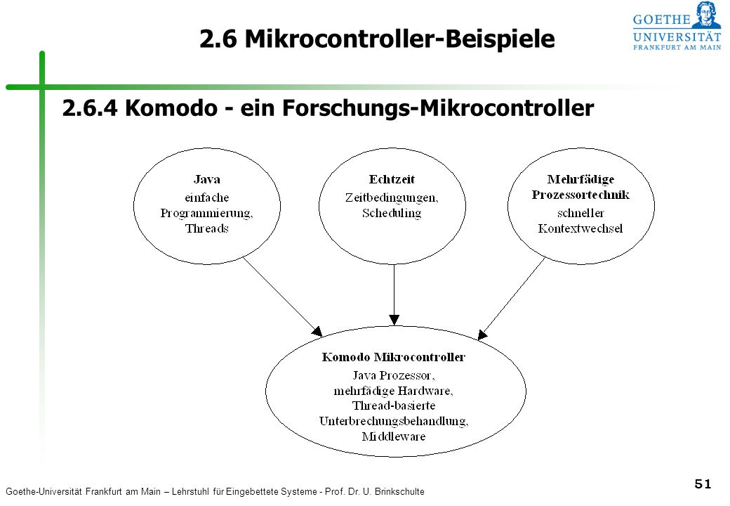 Goethe-Universität Frankfurt am Main – Lehrstuhl für Eingebettete Systeme - Prof. Dr. U. Brinkschulte 51 2.6 Mikrocontroller-Beispiele 2.6.4 Komodo -
