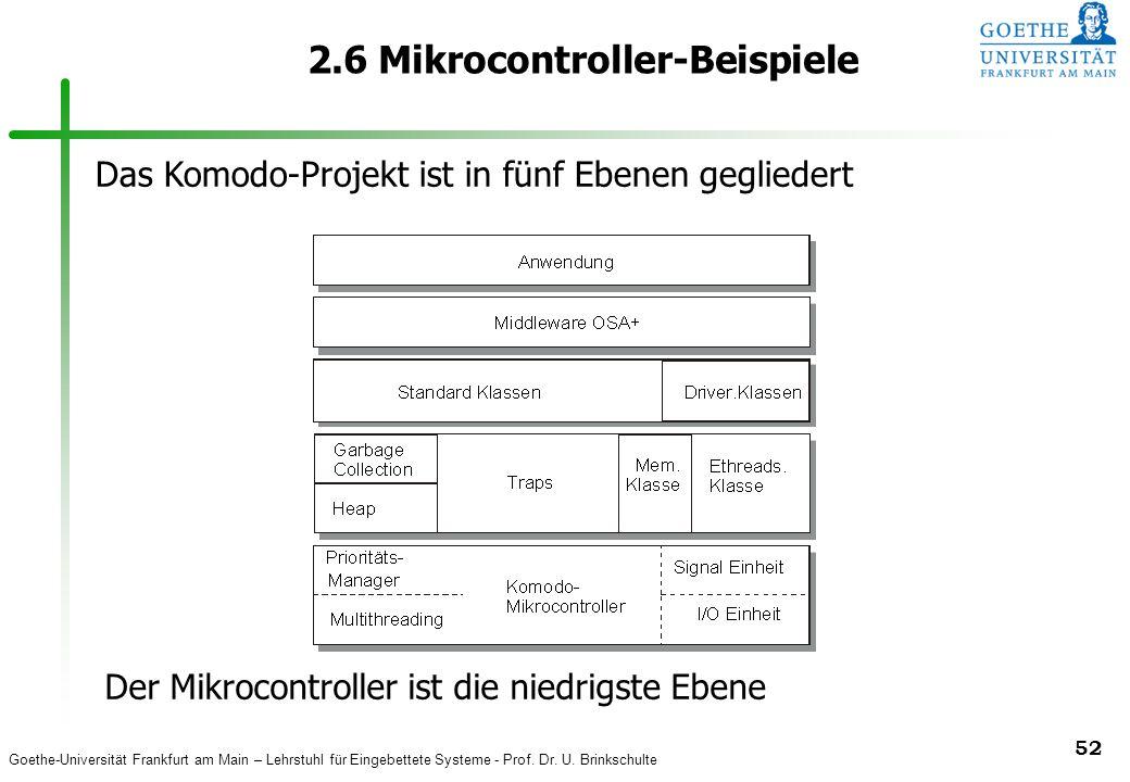 Goethe-Universität Frankfurt am Main – Lehrstuhl für Eingebettete Systeme - Prof. Dr. U. Brinkschulte 52 2.6 Mikrocontroller-Beispiele Das Komodo-Proj