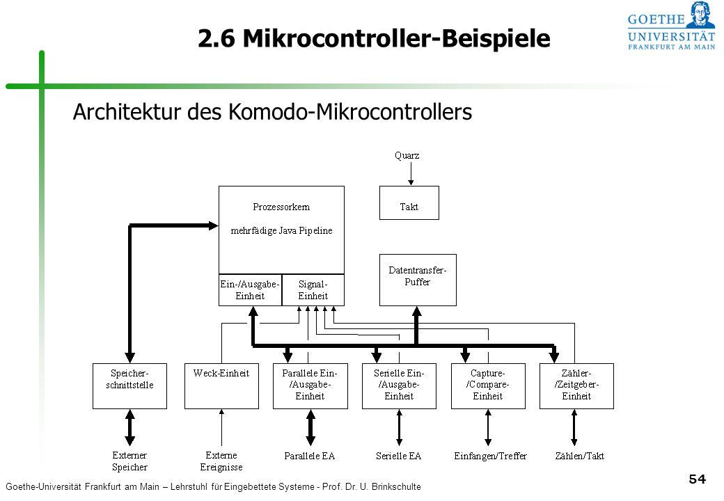 Goethe-Universität Frankfurt am Main – Lehrstuhl für Eingebettete Systeme - Prof. Dr. U. Brinkschulte 54 2.6 Mikrocontroller-Beispiele Architektur des