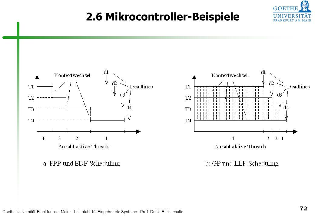 Goethe-Universität Frankfurt am Main – Lehrstuhl für Eingebettete Systeme - Prof. Dr. U. Brinkschulte 72 2.6 Mikrocontroller-Beispiele