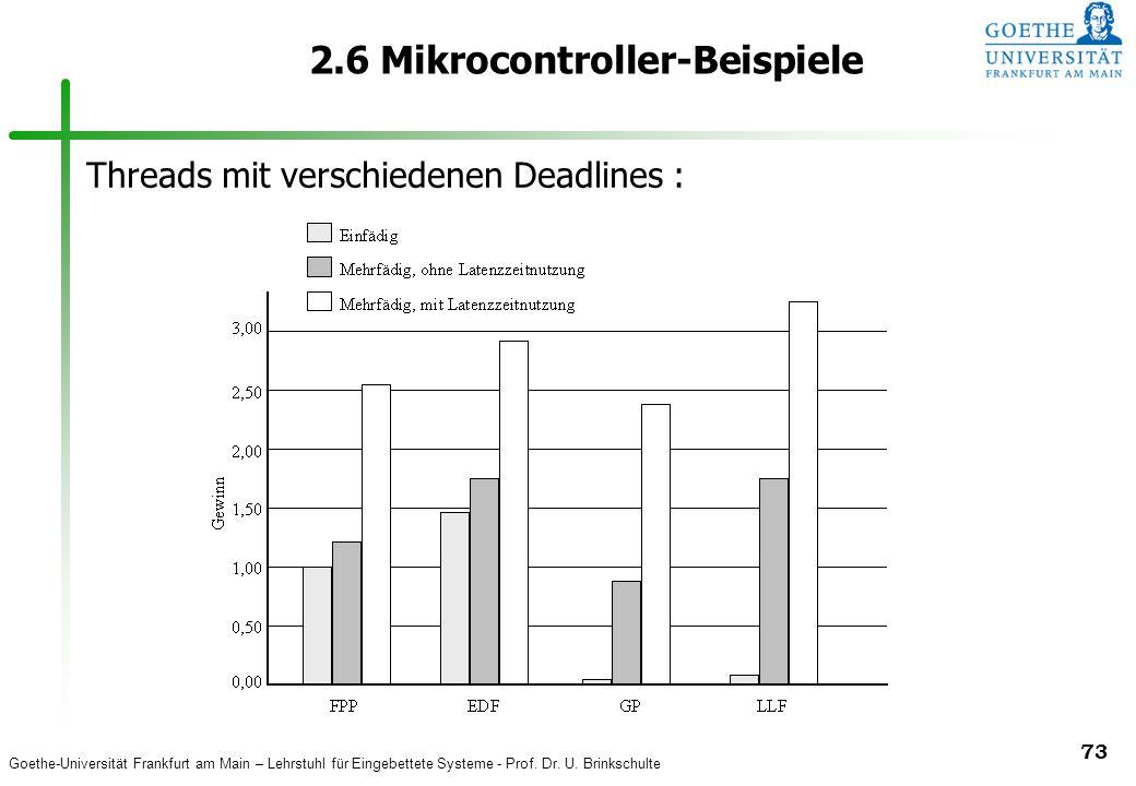 Goethe-Universität Frankfurt am Main – Lehrstuhl für Eingebettete Systeme - Prof. Dr. U. Brinkschulte 73 2.6 Mikrocontroller-Beispiele Threads mit ver