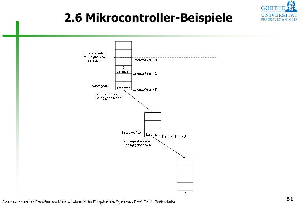 Goethe-Universität Frankfurt am Main – Lehrstuhl für Eingebettete Systeme - Prof. Dr. U. Brinkschulte 81 2.6 Mikrocontroller-Beispiele