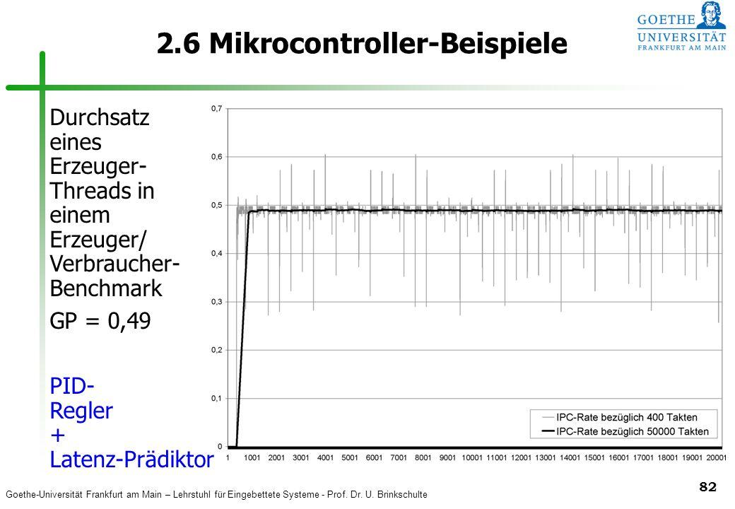 Goethe-Universität Frankfurt am Main – Lehrstuhl für Eingebettete Systeme - Prof. Dr. U. Brinkschulte 82 2.6 Mikrocontroller-Beispiele Durchsatz eines