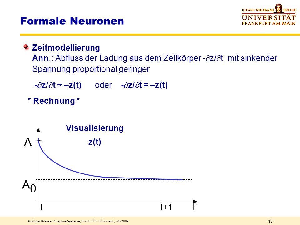 Rüdiger Brause: Adaptive Systeme, Institut für Informatik, WS 2009 - 14 - Ausgabefunktionen Sigmoidale Ausgabefunktionen Fermi-Funktion, logistische F