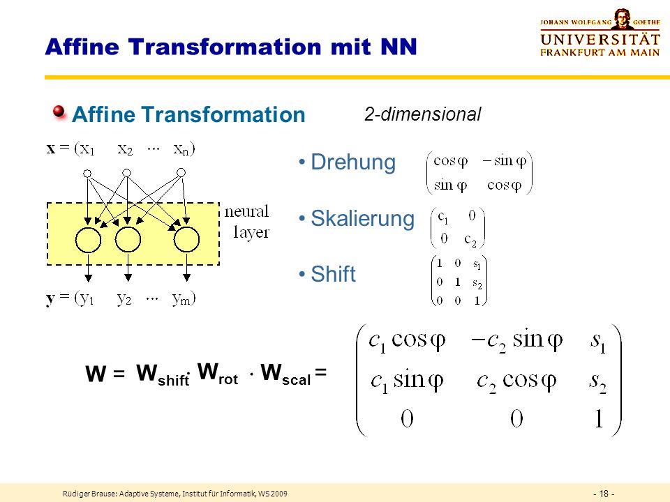 Rüdiger Brause: Adaptive Systeme, Institut für Informatik, WS 2009 - 17 - lineare Schicht Lineare Transformation mit NN y = = W·x Matrix-Multiplikatio