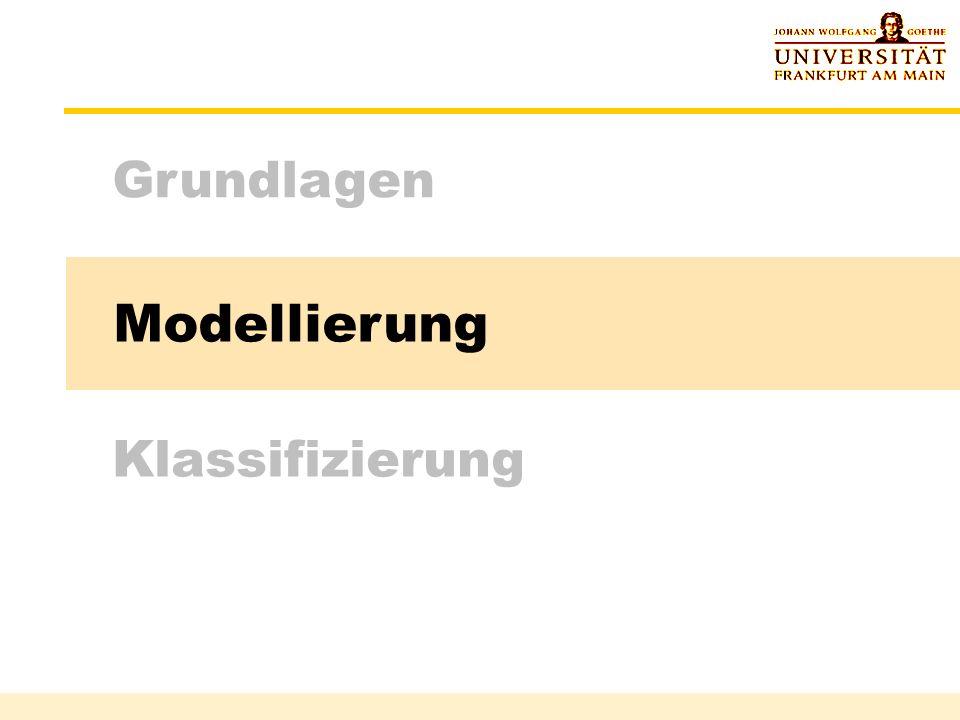 Rüdiger Brause: Adaptive Systeme, Institut für Informatik, WS 2009 - 17 - lineare Schicht Lineare Transformation mit NN y = = W·x Matrix-Multiplikation