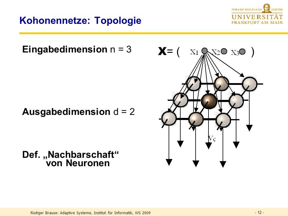 - 12 - Kohonennetze: Topologie Eingabedimension n = 3 Ausgabedimension d = 2 Def.