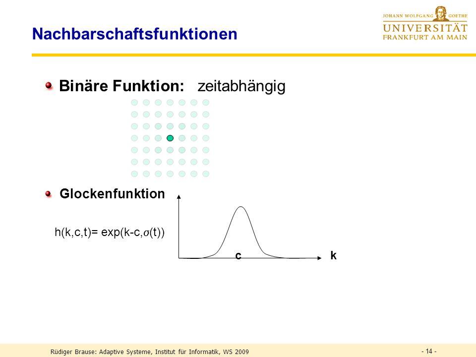 - 14 - Nachbarschaftsfunktionen Binäre Funktion: zeitabhängig Glockenfunktion h(k,c,t)= exp(k-c, (t)) ck Rüdiger Brause: Adaptive Systeme, Institut für Informatik, WS 2009