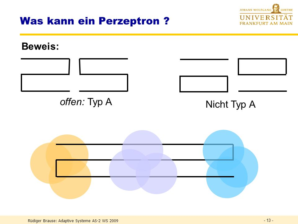 Rüdiger Brause: Adaptive Systeme AS-2 WS 2009 - 12 - Was kann ein Perzeptron .