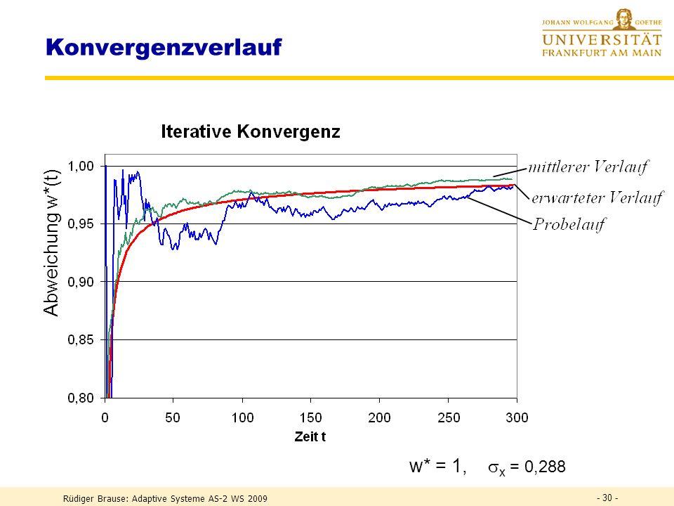 Rüdiger Brause: Adaptive Systeme AS-2 WS 2009 - 29 - Erwarteter Konvergenzverlauf Rechnung Anhang D.4 mittl. quadrat. Abweichung Erwartungswert aller