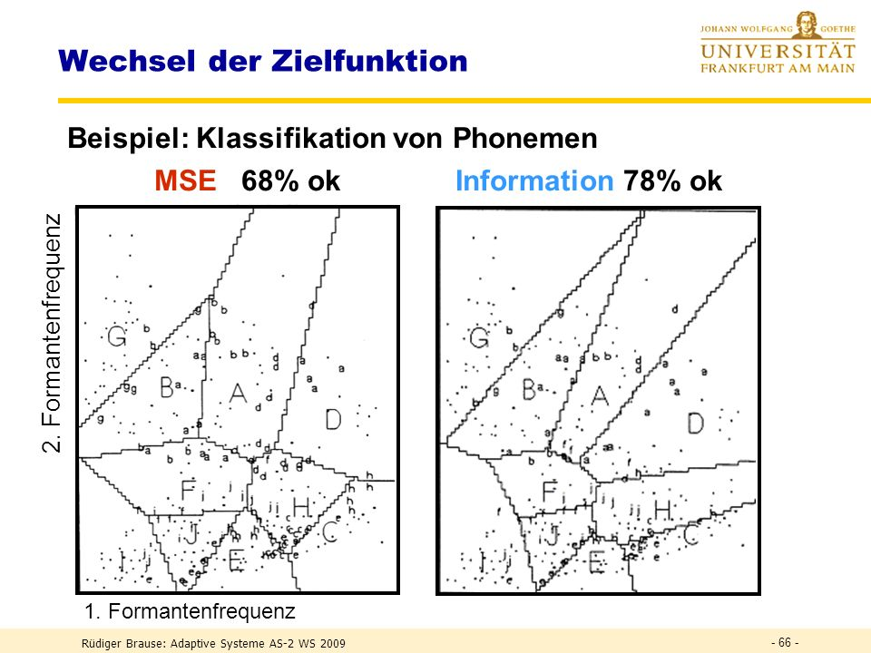 Rüdiger Brause: Adaptive Systeme AS-2 WS 2009 - 65 - Wechsel der Zielfunktion Zielfunktion Information P kj = P( j |x k ) Lj (1-P( j |x k )) 1-Lj Wahr