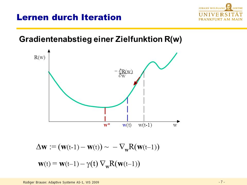 Rüdiger Brause: Adaptive Systeme AS-2 WS 2009 - 6 - Das Perzeptron: Konvergenz Perzeptron - Konvergenztheorem (Minsky Papert 1988) Wenn die Mustermeng