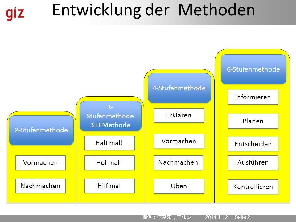 2014-1-12 Seite 2 Entwicklung der Methoden 2-Stufenmethode 3- Stufenmethode 3 H Methode 3- Stufenmethode 3 H Methode 4-Stufenmethode 6-Stufenmethode N