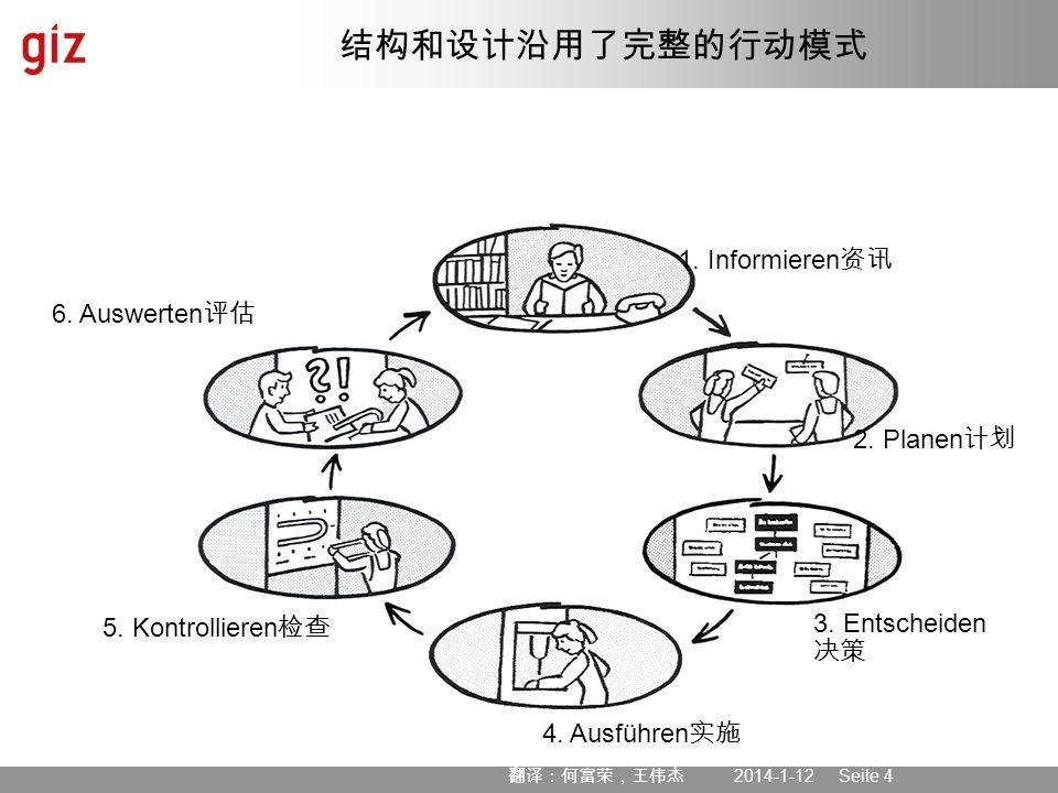 2014-1-12 Seite 4 6. Auswerten 5. Kontrollieren 1. Informieren 2. Planen 3. Entscheiden 4. Ausführen