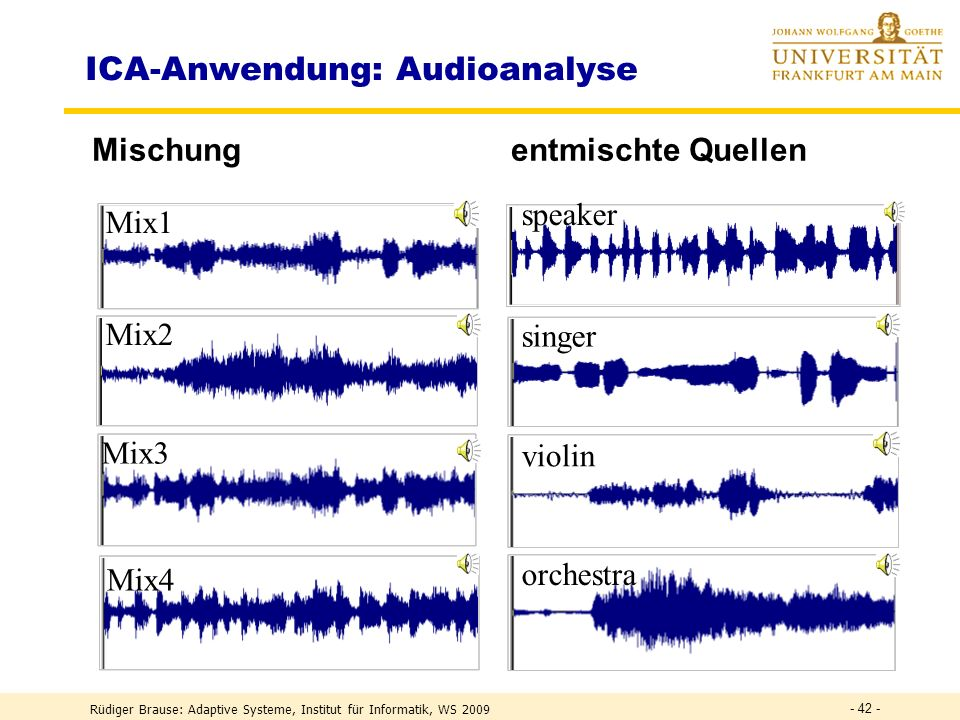 Rüdiger Brause: Adaptive Systeme, Institut für Informatik, WS 2009 - 41 - ICA – Algorithmen 2 Sequentielle Extraktion aller Komponenten Gegeben: Train