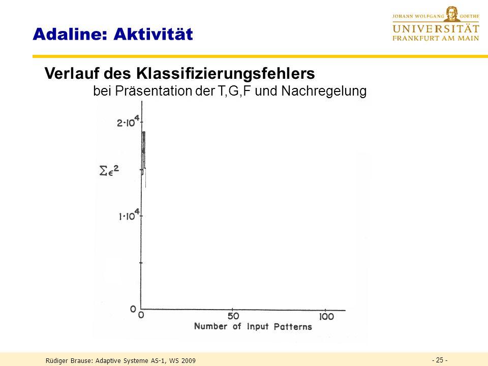 Rüdiger Brause: Adaptive Systeme AS-1, WS 2009 - 24 - Fehleranzeige Adaline: Aktivität Schalterfeld für Eingabemuster Regler Summierer Schwellwert- regler w 0 Quantisierer S(z) Lehrer-Schalter für gewünschte Ausgabe Ausgabe y