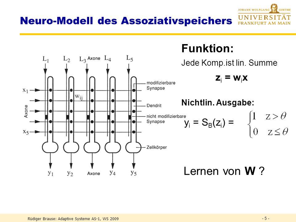 Rüdiger Brause: Adaptive Systeme AS-1, WS 2009 - 4 - Konventionelle Assoziativspeicher Eingabe : Suchwort, Ausgabe: Treffer in Daten (auch mehrere!) P