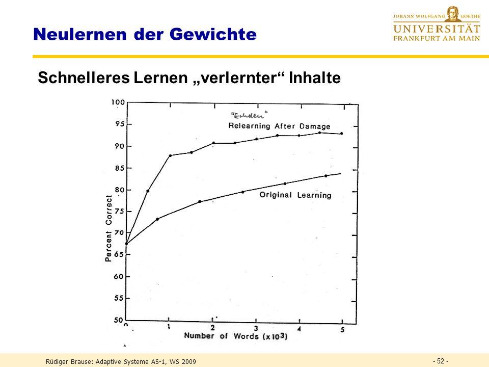 Rüdiger Brause: Adaptive Systeme AS-1, WS 2009 - 51 - NetTalk: gestörte Gewichte Störung durch normalverteiltes Rauschen