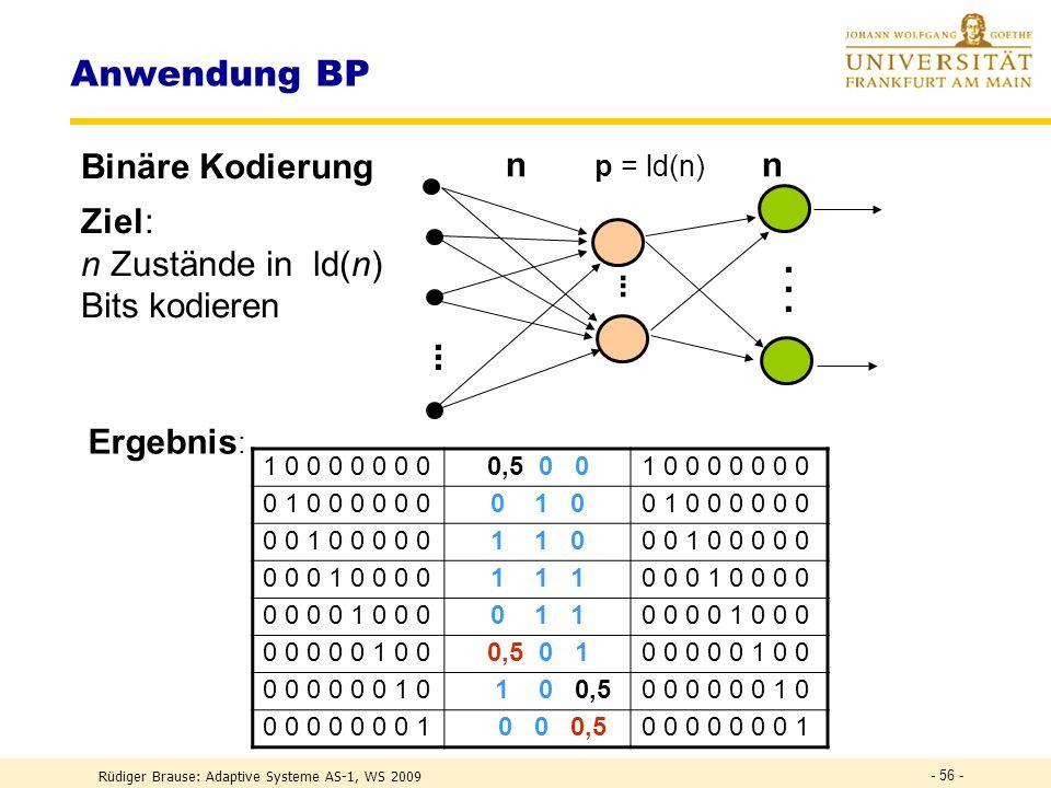 Rüdiger Brause: Adaptive Systeme AS-1, WS 2009 Lernen in Multilayer-Netzen Assoziatives Lernen Lernen linearer Klassifikation Anwendungen