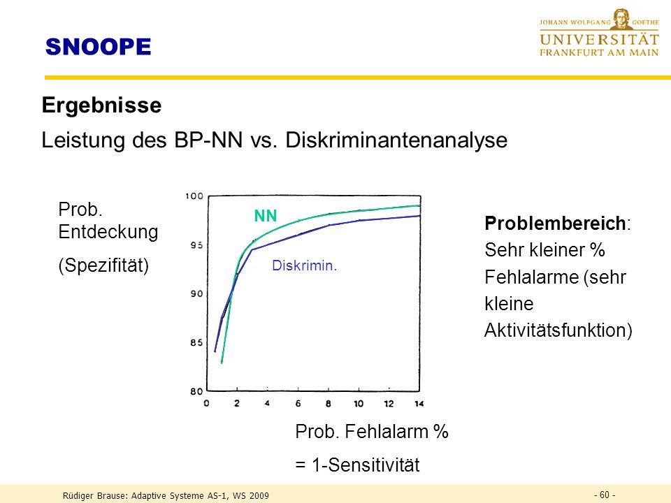 Rüdiger Brause: Adaptive Systeme AS-1, WS 2009 - 59 - SNOOPE Funktionsprinzip gefährlich / nicht gefährlich Thermische Neutronen: ungefährlich für Fil