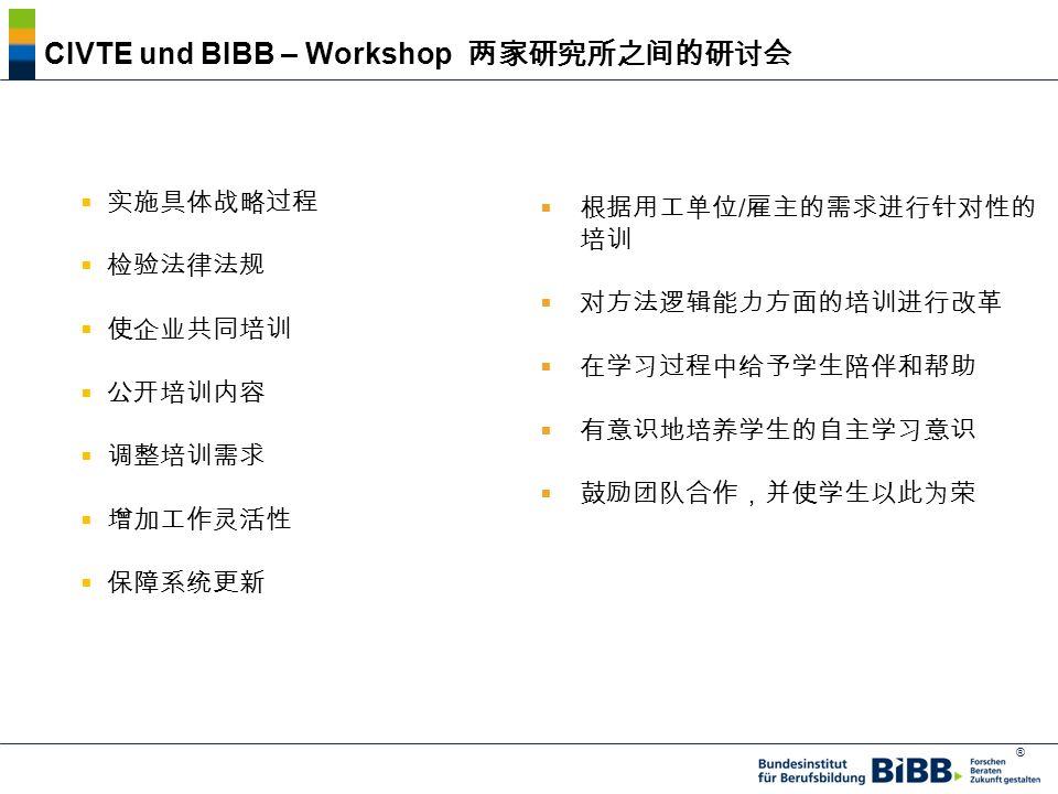 ® / CIVTE und BIBB – Workshop