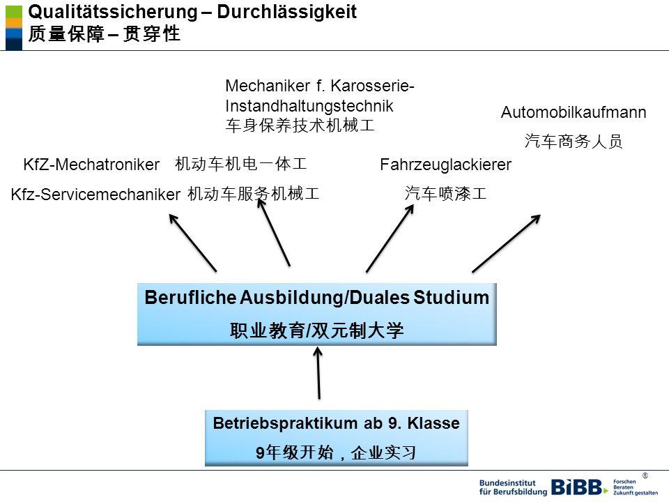 ® Berufliche Ausbildung/Duales Studium / KfZ-Mechatroniker Kfz-Servicemechaniker Mechaniker f.