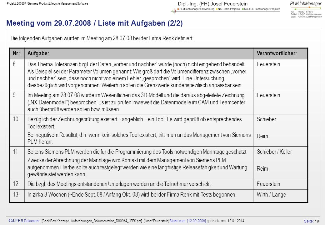 Seite: 19 J.FES Dokument : [ Ceck Box Konzept - Anforderungen_Dokumentation_D00164_JFES.ppt ] (Josef Feuerstein) Stand vom: [12.09.2008] gedruckt am: