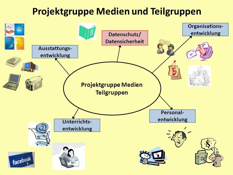 Projektgruppe Medien und Teilgruppen Projektgruppe Medien Teilgruppen Organisations- entwicklung Unterrichts- entwicklung Personal- entwicklung Aussta
