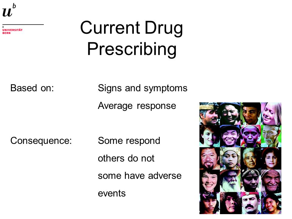 Current Drug Prescribing Based on: Signs and symptoms Average response Consequence:Some respond others do not some have adverse events