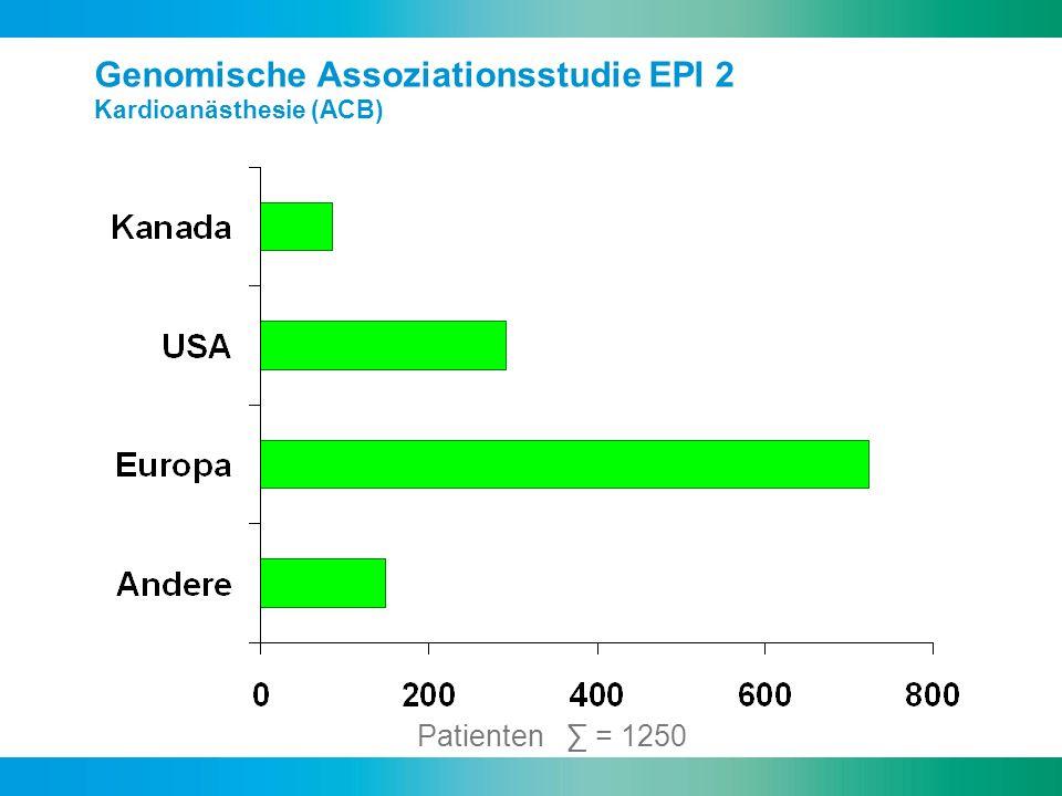 Genomische Assoziationsstudie EPI 2 Kardioanästhesie (ACB) Patienten = 1250